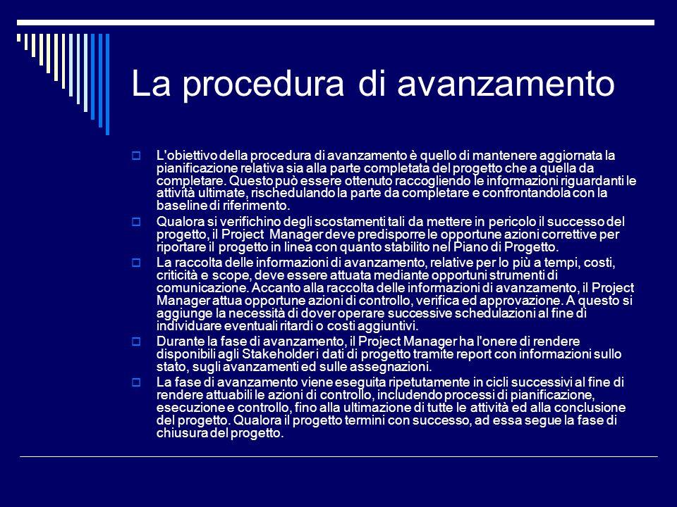 La procedura di avanzamento L'obiettivo della procedura di avanzamento è quello di mantenere aggiornata la pianificazione relativa sia alla parte comp