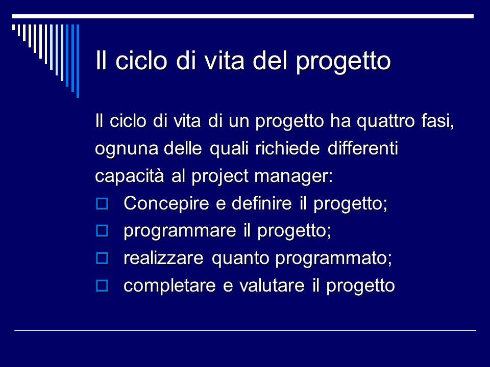 Punti fondamentali del piano di progetto (2) costi: rappresentano l impegno finanziario collegato al progetto.