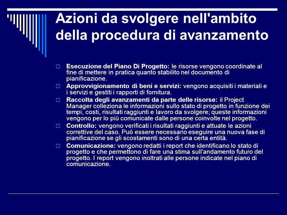 Azioni da svolgere nell'ambito della procedura di avanzamento Esecuzione del Piano Di Progetto: le risorse vengono coordinate al fine di mettere in pr