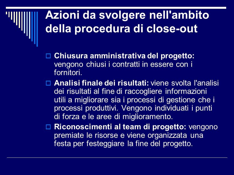 Azioni da svolgere nell'ambito della procedura di close-out Chiusura amministrativa del progetto: vengono chiusi i contratti in essere con i fornitori