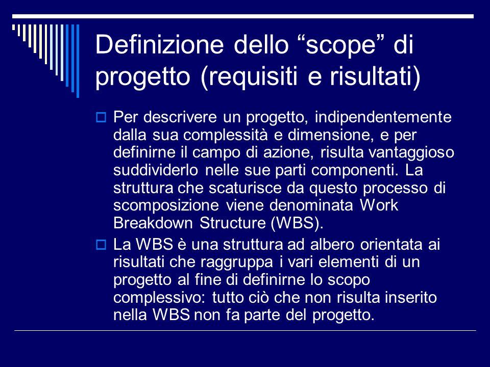 Definizione dello scope di progetto (requisiti e risultati) Per descrivere un progetto, indipendentemente dalla sua complessità e dimensione, e per de