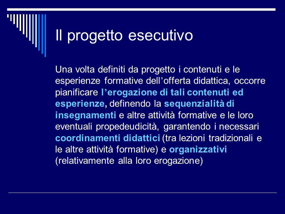 Il progetto esecutivo Una volta definiti da progetto i contenuti e le esperienze formative dell offerta didattica, occorre pianificare l erogazione di