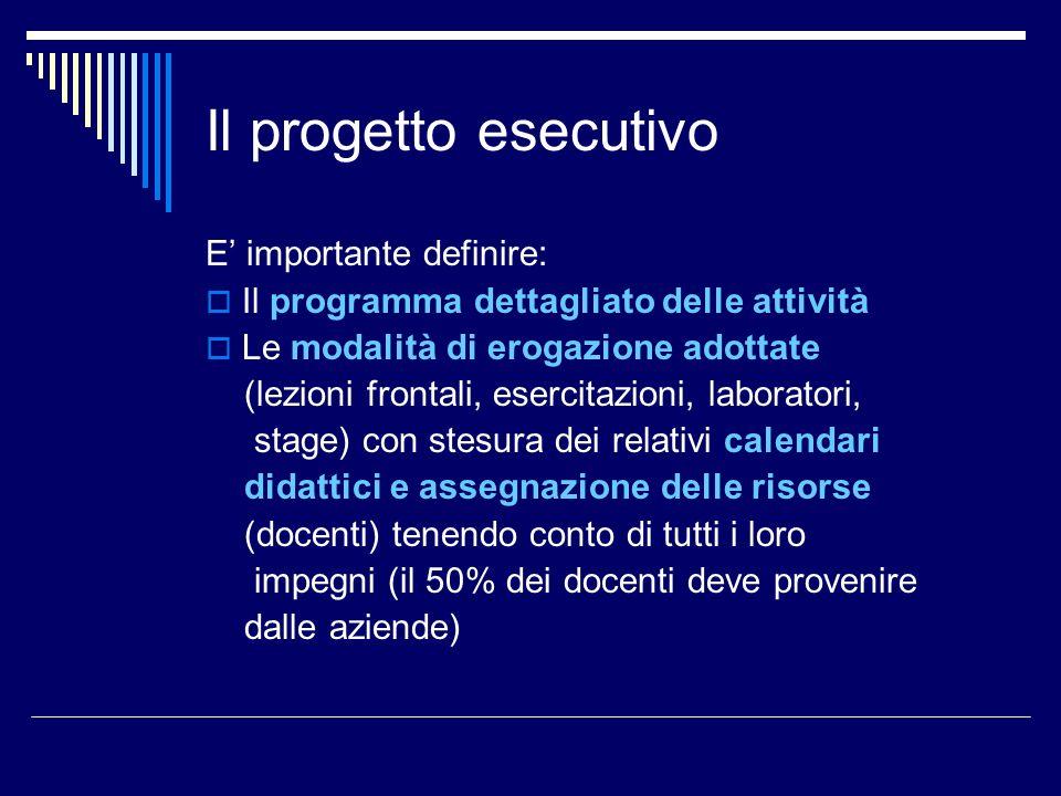 Il progetto esecutivo E importante definire: Il programma dettagliato delle attività Le modalità di erogazione adottate (lezioni frontali, esercitazio