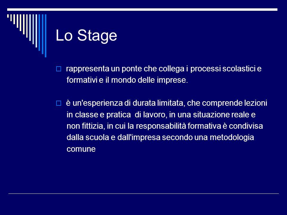 Lo Stage rappresenta un ponte che collega i processi scolastici e formativi e il mondo delle imprese. è un'esperienza di durata limitata, che comprend