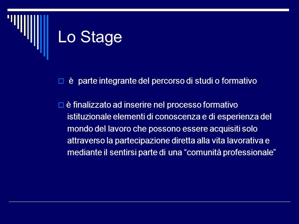 Lo Stage è parte integrante del percorso di studi o formativo è finalizzato ad inserire nel processo formativo istituzionale elementi di conoscenza e