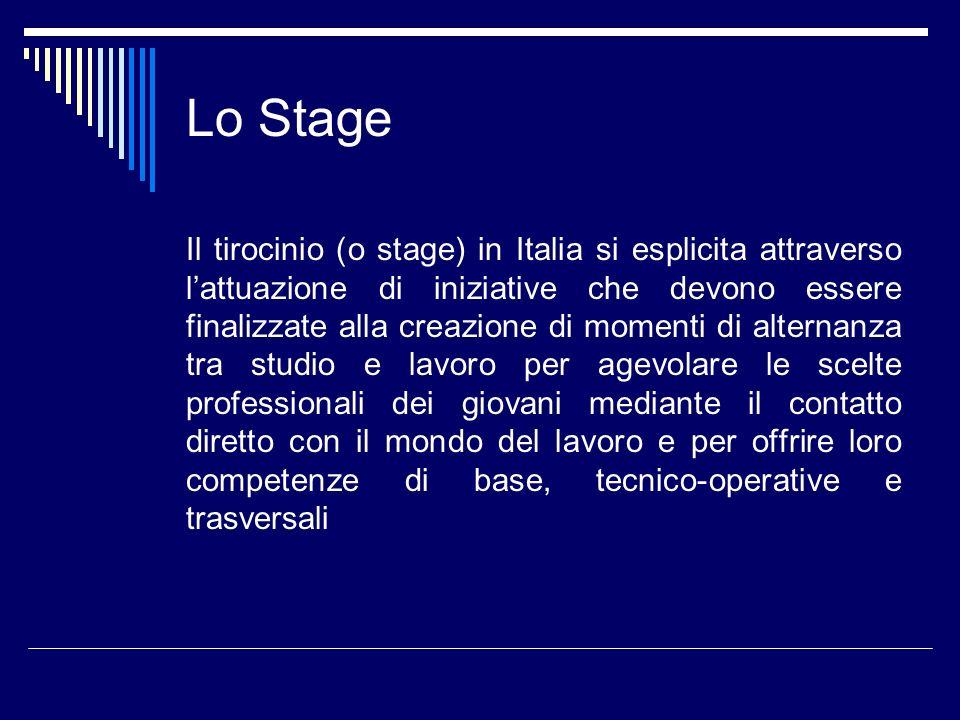 Lo Stage Il tirocinio (o stage) in Italia si esplicita attraverso lattuazione di iniziative che devono essere finalizzate alla creazione di momenti di