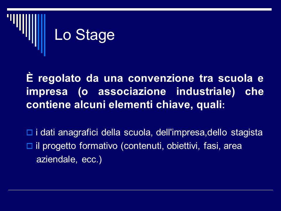 Lo Stage È regolato da una convenzione tra scuola e impresa (o associazione industriale) che contiene alcuni elementi chiave, quali : i dati anagrafic