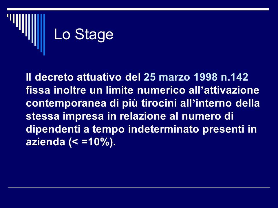 Lo Stage Il decreto attuativo del 25 marzo 1998 n.142 fissa inoltre un limite numerico all attivazione contemporanea di più tirocini all interno della