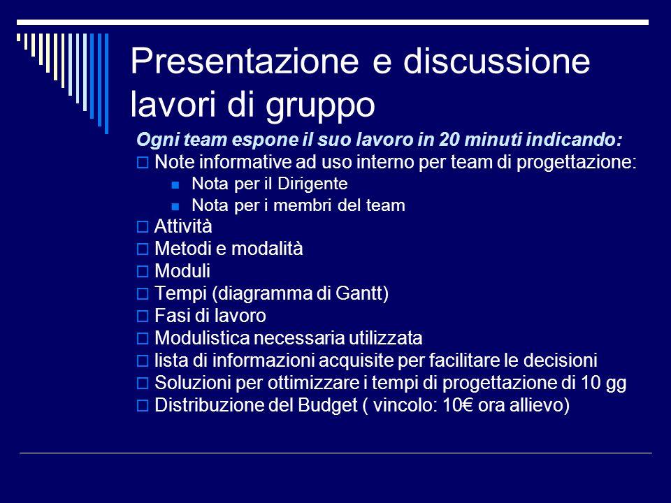Presentazione e discussione lavori di gruppo Ogni team espone il suo lavoro in 20 minuti indicando: Note informative ad uso interno per team di proget