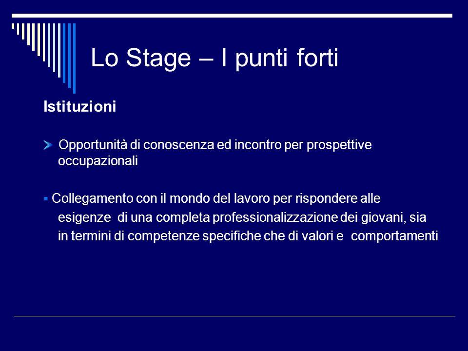 Lo Stage – I punti forti Istituzioni Opportunità di conoscenza ed incontro per prospettive occupazionali Collegamento con il mondo del lavoro per risp