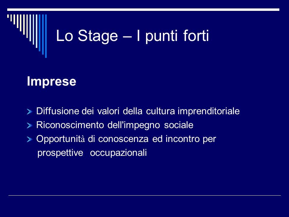 Lo Stage – I punti forti Imprese Diffusione dei valori della cultura imprenditoriale Riconoscimento dell'impegno sociale Opportunit à di conoscenza ed