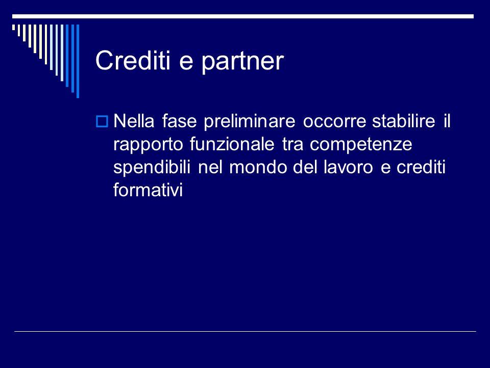 Crediti e partner Nella fase preliminare occorre stabilire il rapporto funzionale tra competenze spendibili nel mondo del lavoro e crediti formativi