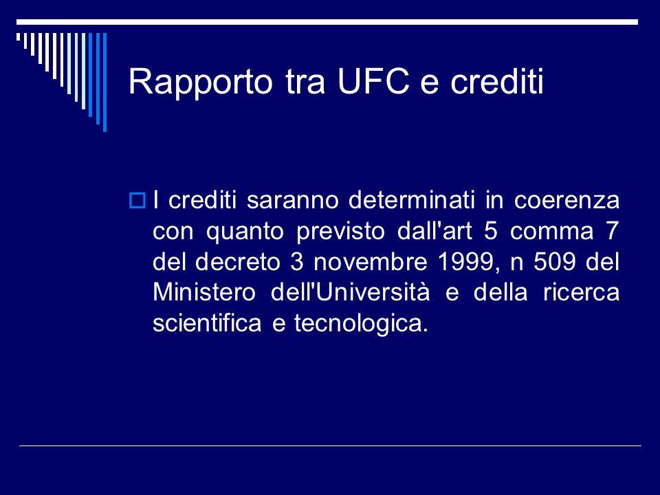Rapporto tra UFC e crediti I crediti saranno determinati in coerenza con quanto previsto dall art 5 comma 7 del decreto 3 novembre 1999, n 509 del Ministero dell Università e della ricerca scientifica e tecnologica.
