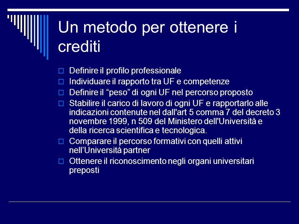 Un metodo per ottenere i crediti Definire il profilo professionale Individuare il rapporto tra UF e competenze Definire il peso di ogni UF nel percors