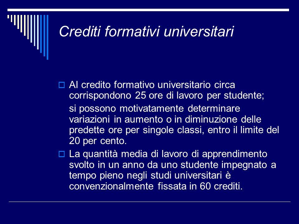 Crediti formativi universitari AI credito formativo universitario circa corrispondono 25 ore di lavoro per studente; si possono motivatamente determinare variazioni in aumento o in diminuzione delle predette ore per singole classi, entro il limite del 20 per cento.