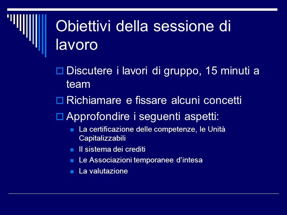 Obiettivi della sessione di lavoro Discutere i lavori di gruppo, 15 minuti a team Richiamare e fissare alcuni concetti Approfondire i seguenti aspetti