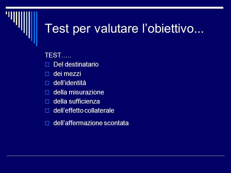 Test per valutare lobiettivo... TEST….. Del destinatario dei mezzi dellidentità della misurazione della sufficienza delleffetto collaterale dellafferm