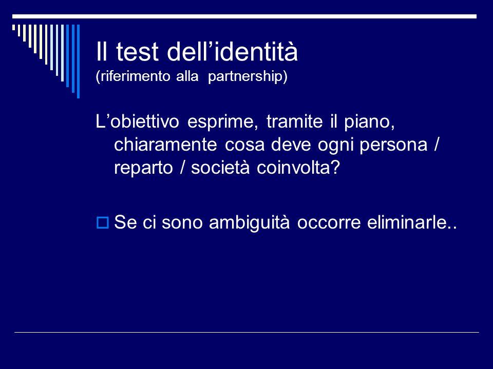 Il test dellidentità (riferimento alla partnership) Lobiettivo esprime, tramite il piano, chiaramente cosa deve ogni persona / reparto / società coinv