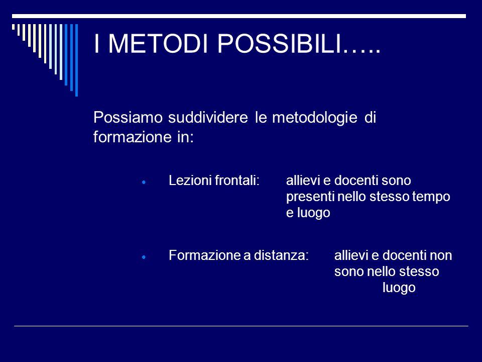 I METODI POSSIBILI….. Possiamo suddividere le metodologie di formazione in: Lezioni frontali: allievi e docenti sono presenti nello stesso tempo e luo