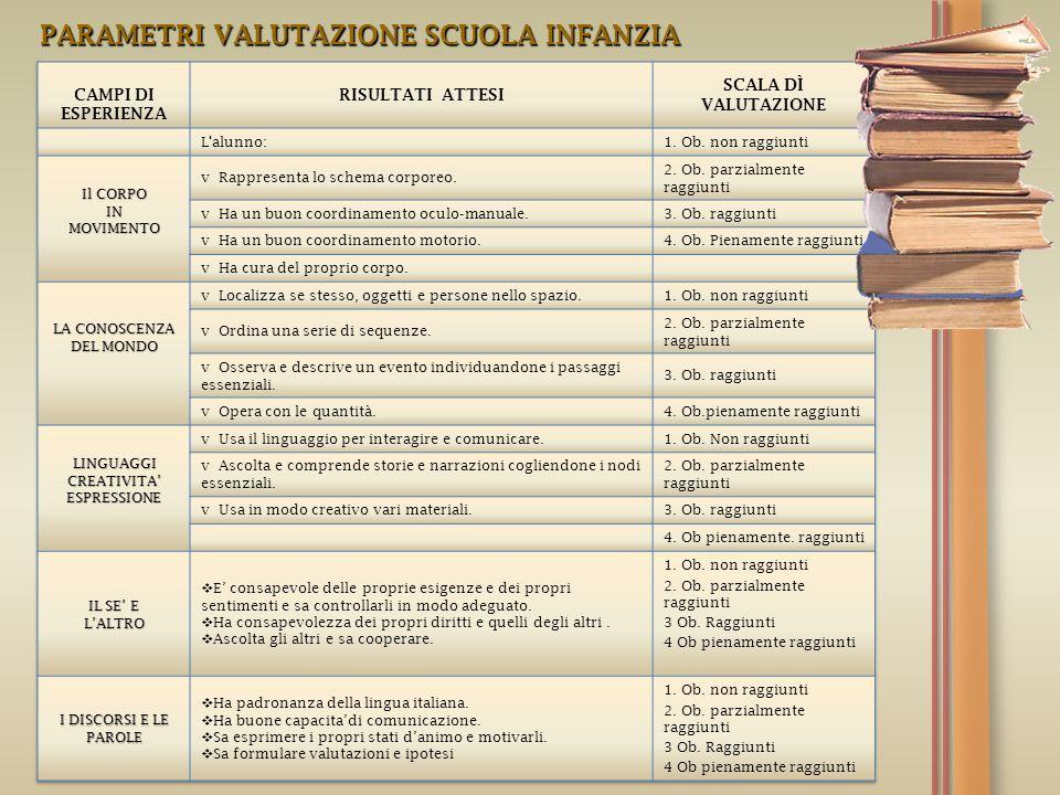 PARAMETRI VALUTAZIONE SCUOLA INFANZIA