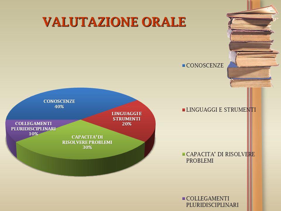 VALUTAZIONE ORALE