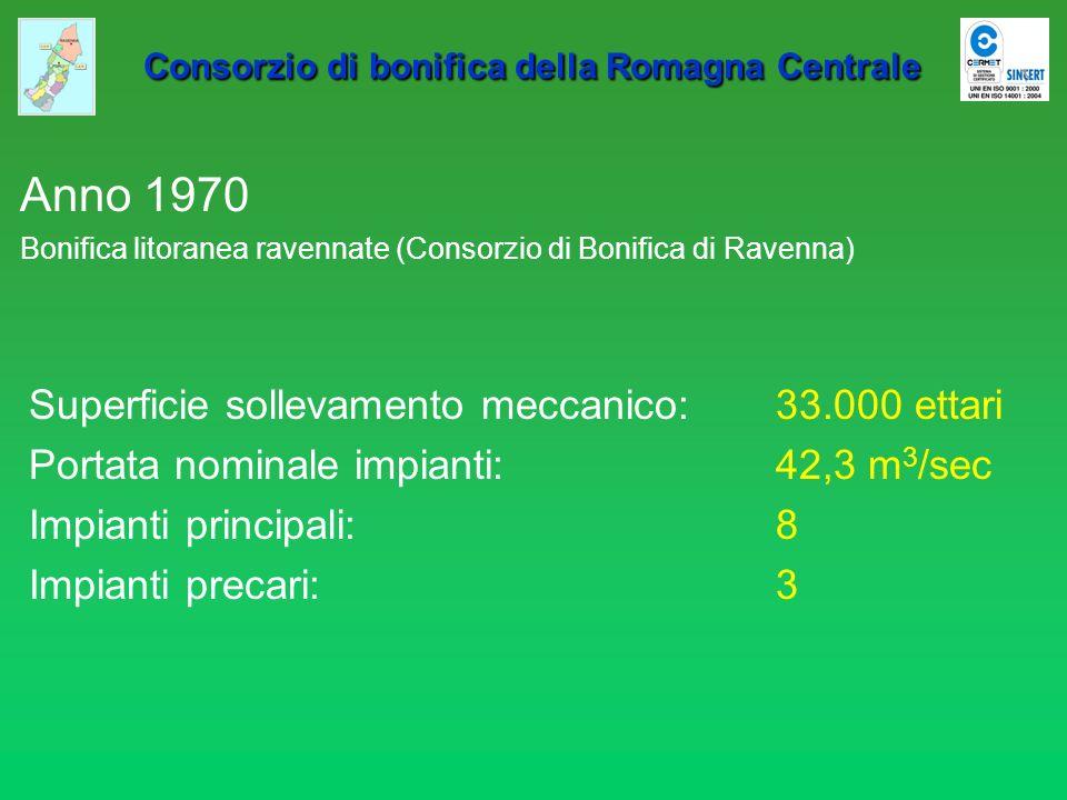 Consorzio di bonifica della Romagna Centrale Consorzio di bonifica della Romagna Centrale 1970 - 2007 Sollevamento meccanico e misto Nuovi interventi: Idrovoro Drittolo (1970) Idrovoro Via Cerba (1975) Idrovoro Canala-Valtorto (1987) Idrovoro Lama San Marco (2002) Idrovoro Lama Filetto (2002) Potenziamenti Idrovori: I bacino (1981) IV bacino Rasponi (1974) Bidente (in nuovo sito) (2002) IV bacino San Vitale (2000) VI bacino Bevanella (2002) Superficie totale:50.000 ettari Portata nominale impianti:106 m 3 /sec Impianti sollevamento:13