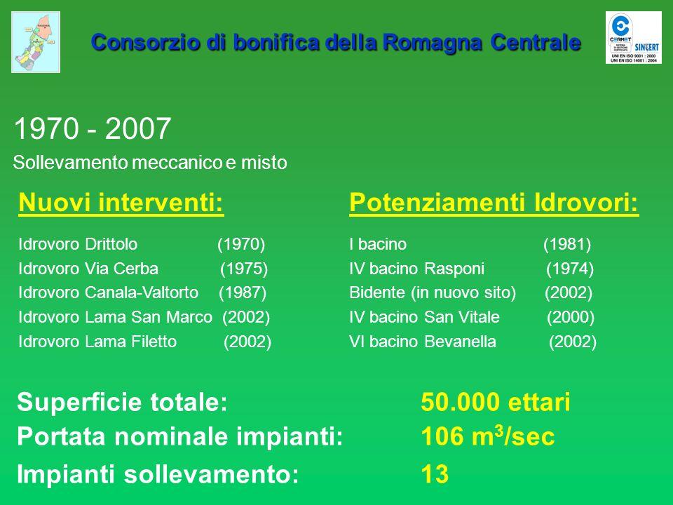 Consorzio di bonifica della Romagna Centrale Consorzio di bonifica della Romagna Centrale Bonifica meccanica Variazioni 1970 – 2007 (per espansioni urbane e subsidenza) superficie (ettari)Portata m 3 /sec al 1970 33.000 42,3 dal 1975 33.000 56,2 dal 1986 41.000 75,4 al 2007 (a regime) 50.000 106,0 In ampliamento 109,3