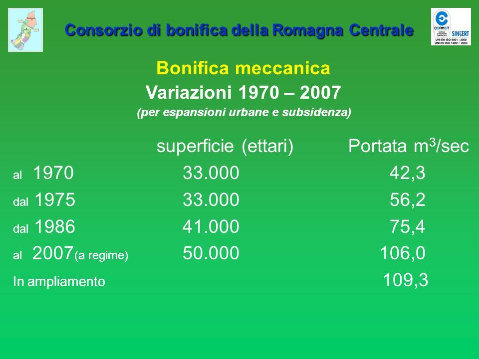 Consorzio di bonifica della Romagna Centrale Consorzio di bonifica della Romagna Centrale Lama San Marco + Lama Filetto sistema misto Superficie agricola:8.607 ettari 94,5 % Superficie urbana:498 ettari 5,5 % Portata agricola:16,87 m 3 /sec 53,7 % Portata urbana:14,54 m 3 /sec 46,3 % Idrovori ( a regime )*: 20,00 m 3 /sec Capacità totale sistema**:49,50 m 3 /sec *attuale16,60; a regime 20,00; predisp per 23,3 **esclusi versamenti naturali nei fiumi