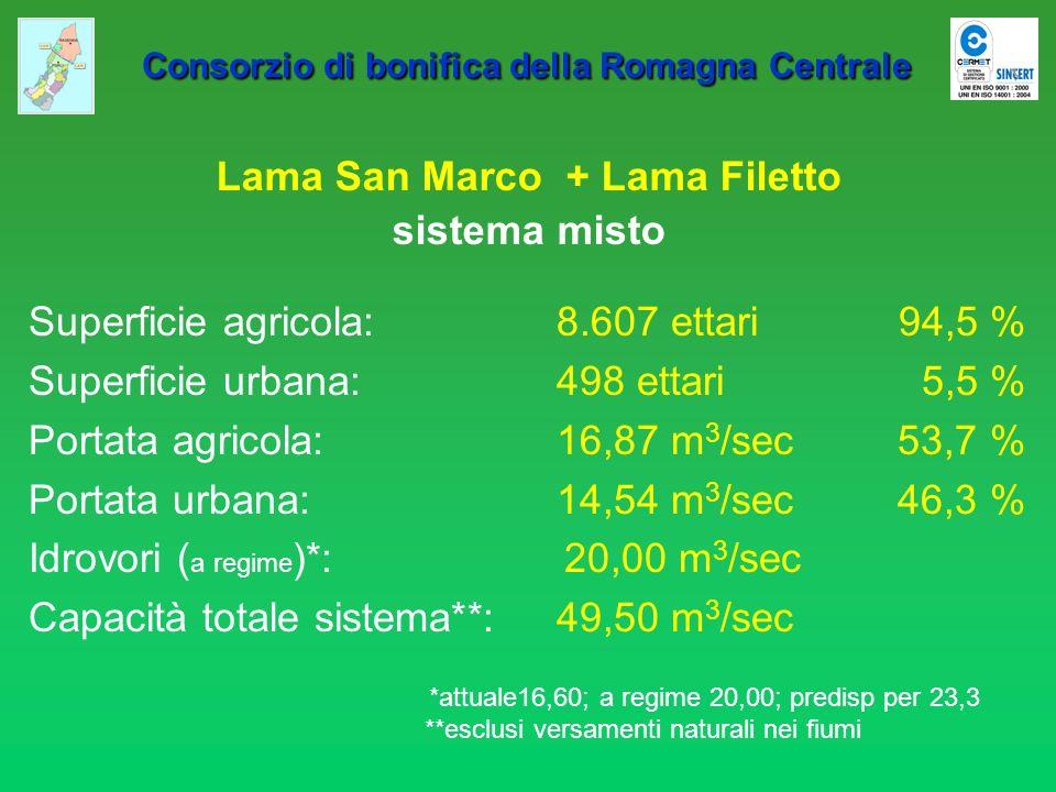 Consorzio di bonifica della Romagna Centrale Consorzio di bonifica della Romagna Centrale Fosso Ghiaia (14.640 Ha) Superficie agricola:14.061 ettari 96,2 % Superficie urbana: 578 ettari 3,8 % Portata agricola:22,73 m 3 /sec 72,7 % Portata urbana: 8,51 m 3 /sec 27,3 %