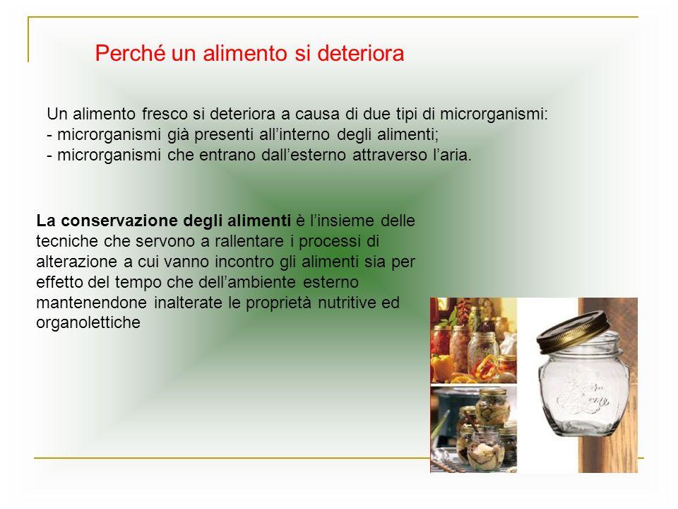 Con mezzi chimiciCon mezzi fisici Sale Olio Aceto Alcool zucchero Con laria(essiccamento) con il fumo(affumicamento)