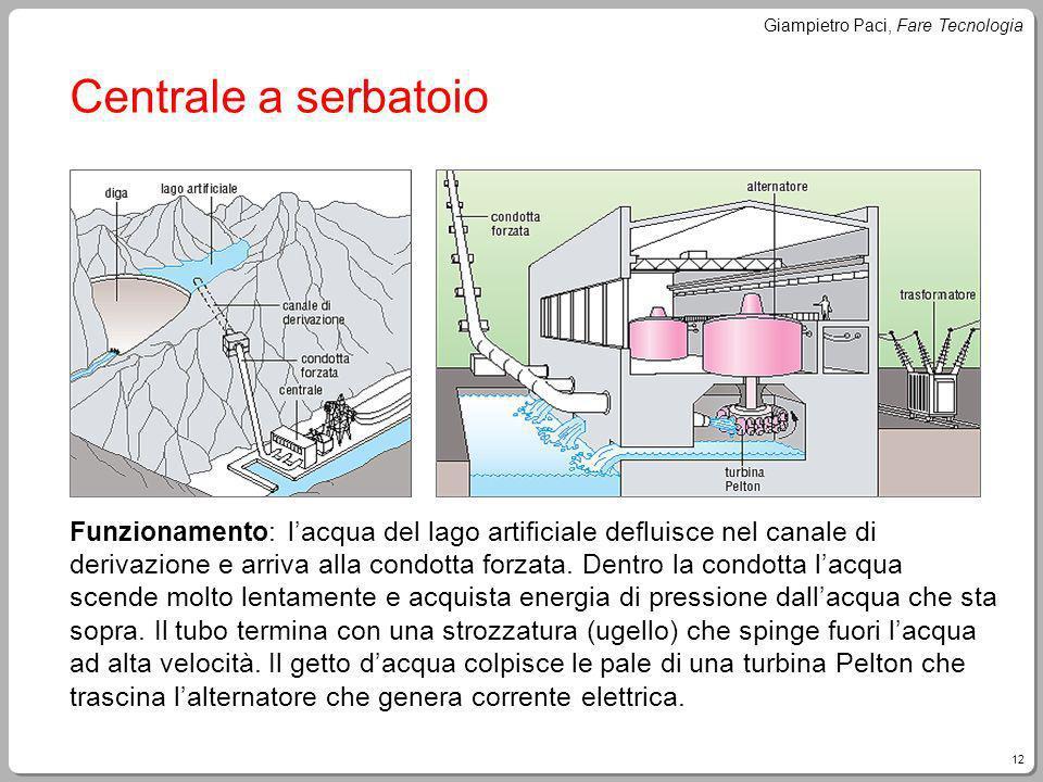 12 Giampietro Paci, Fare Tecnologia Centrale a serbatoio Funzionamento: lacqua del lago artificiale defluisce nel canale di derivazione e arriva alla
