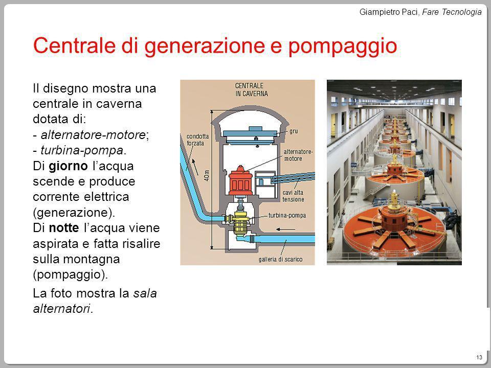 13 Giampietro Paci, Fare Tecnologia Centrale di generazione e pompaggio Il disegno mostra una centrale in caverna dotata di: - alternatore-motore; - t