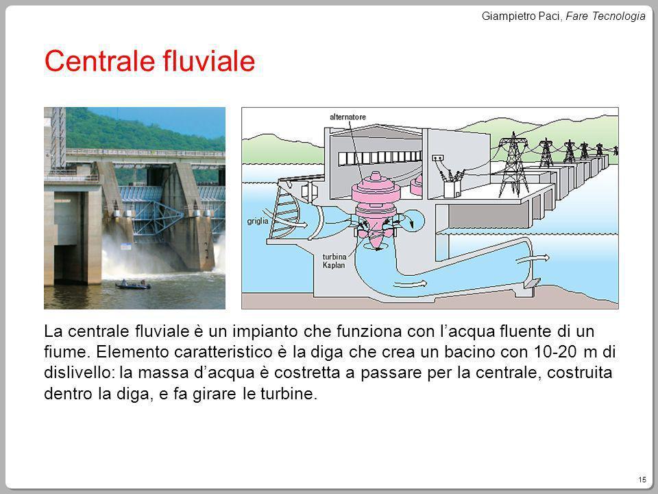 15 Giampietro Paci, Fare Tecnologia Centrale fluviale La centrale fluviale è un impianto che funziona con lacqua fluente di un fiume. Elemento caratte