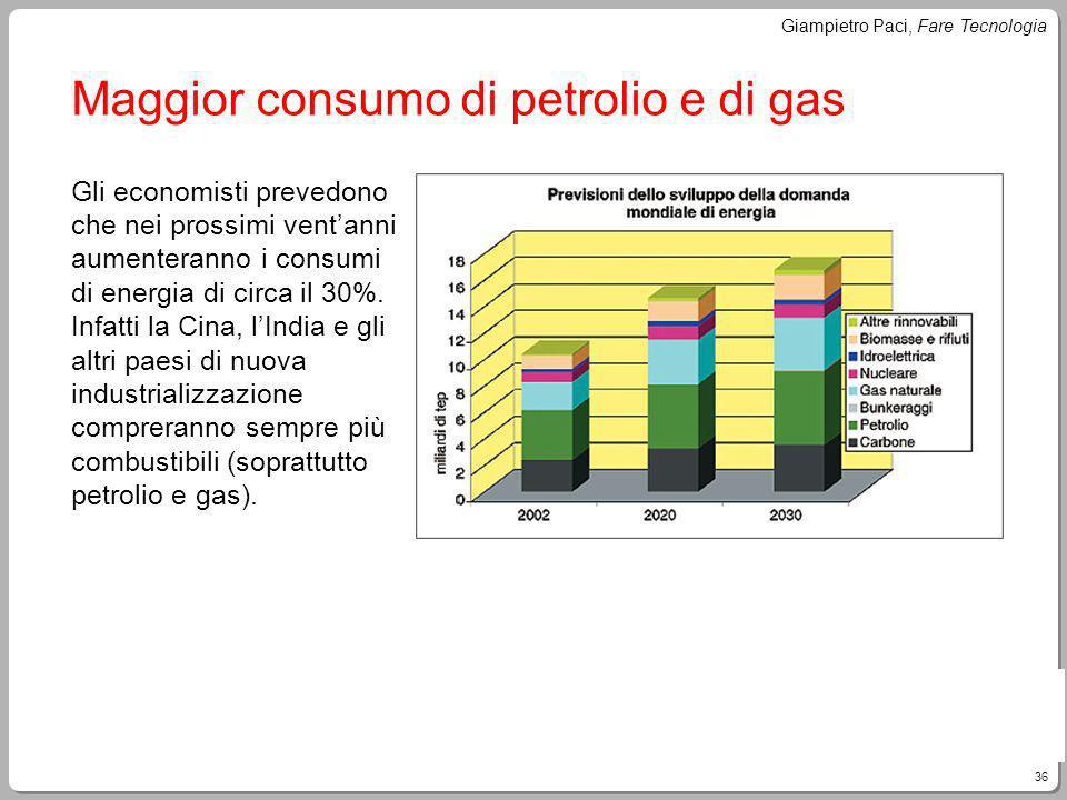 36 Giampietro Paci, Fare Tecnologia Maggior consumo di petrolio e di gas Gli economisti prevedono che nei prossimi ventanni aumenteranno i consumi di
