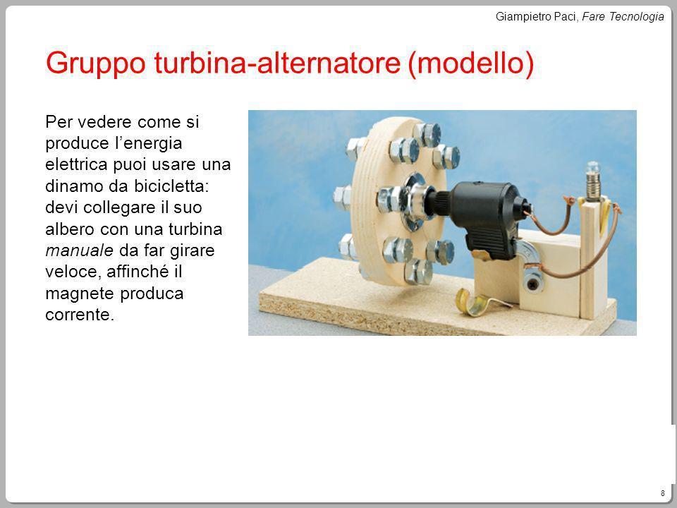 8 Giampietro Paci, Fare Tecnologia Gruppo turbina-alternatore (modello) Per vedere come si produce lenergia elettrica puoi usare una dinamo da bicicle