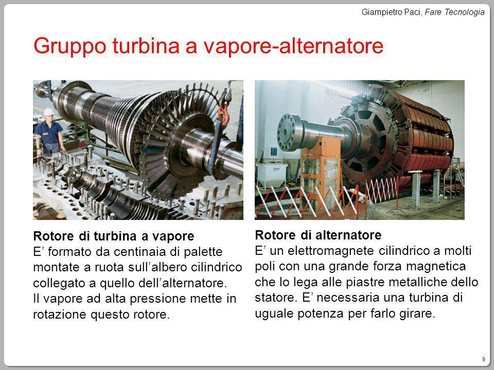 9 Giampietro Paci, Fare Tecnologia Gruppo turbina a vapore-alternatore Rotore di turbina a vapore E formato da centinaia di palette montate a ruota su