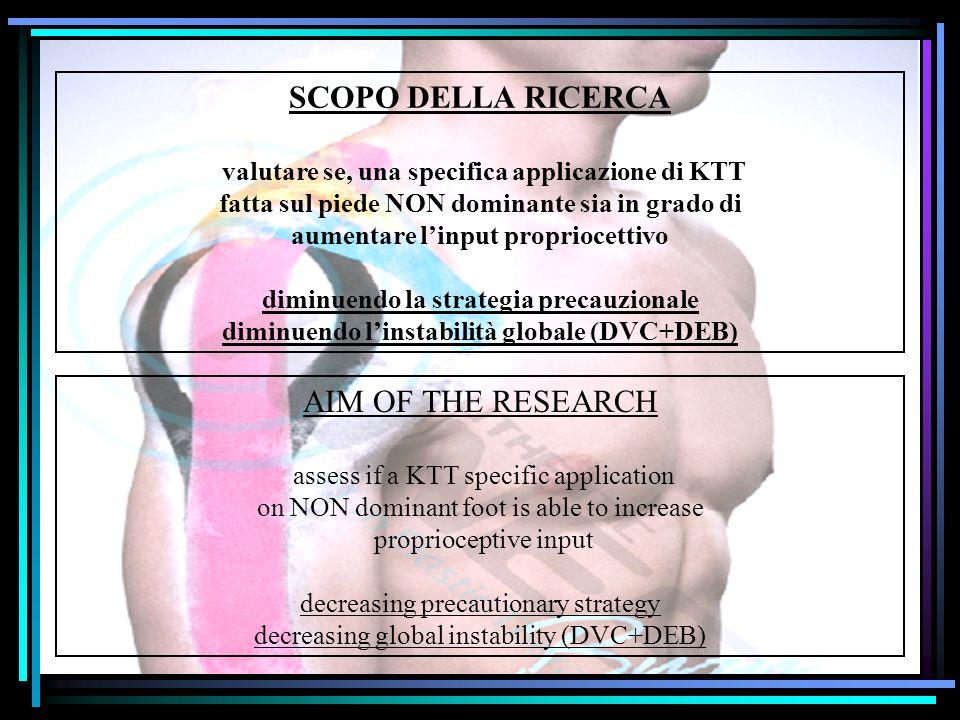 SCOPO DELLA RICERCA valutare se, una specifica applicazione di KTT fatta sul piede NON dominante sia in grado di aumentare linput propriocettivo dimin