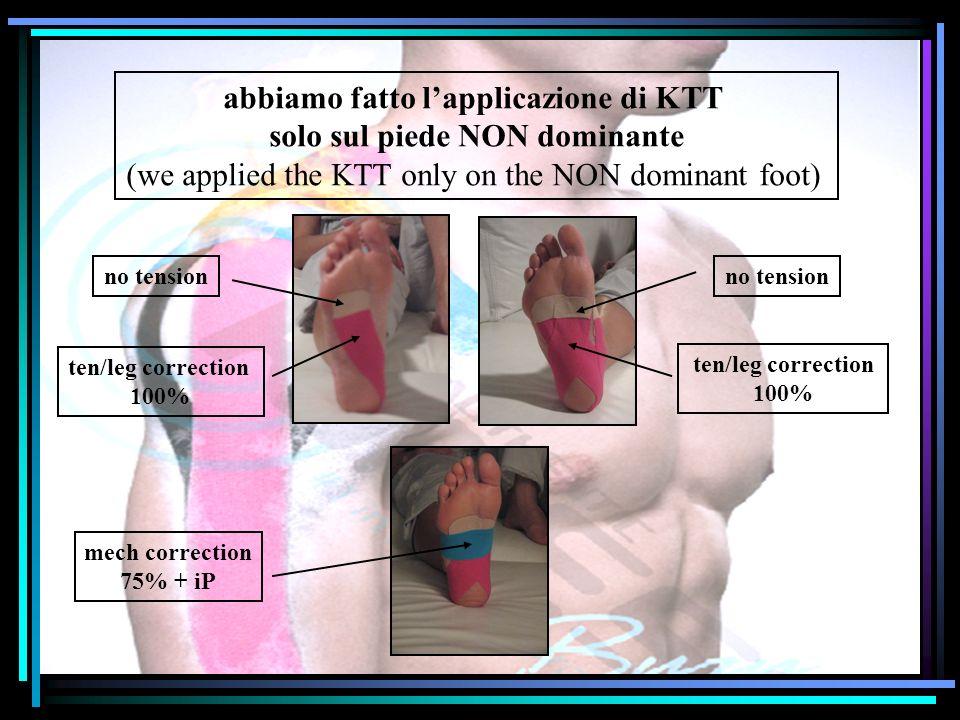 abbiamo fatto lapplicazione di KTT solo sul piede NON dominante (we applied the KTT only on the NON dominant foot) no tension ten/leg correction 100%