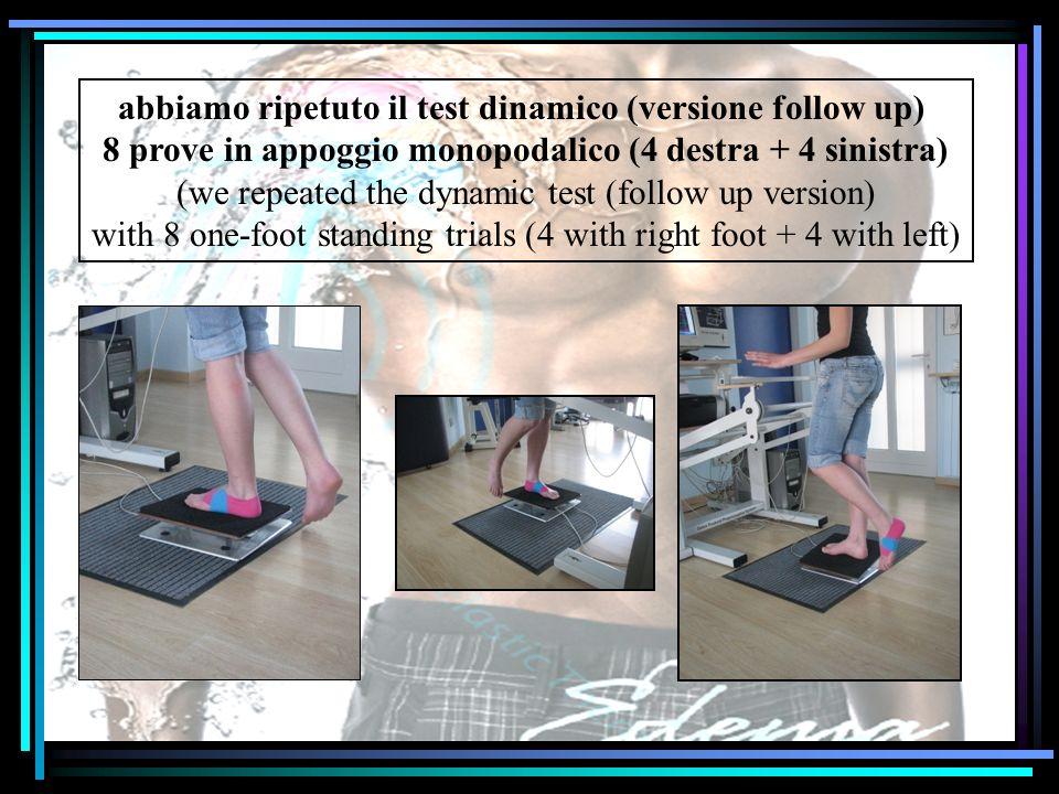 abbiamo ripetuto il test dinamico (versione follow up) 8 prove in appoggio monopodalico (4 destra + 4 sinistra) (we repeated the dynamic test (follow