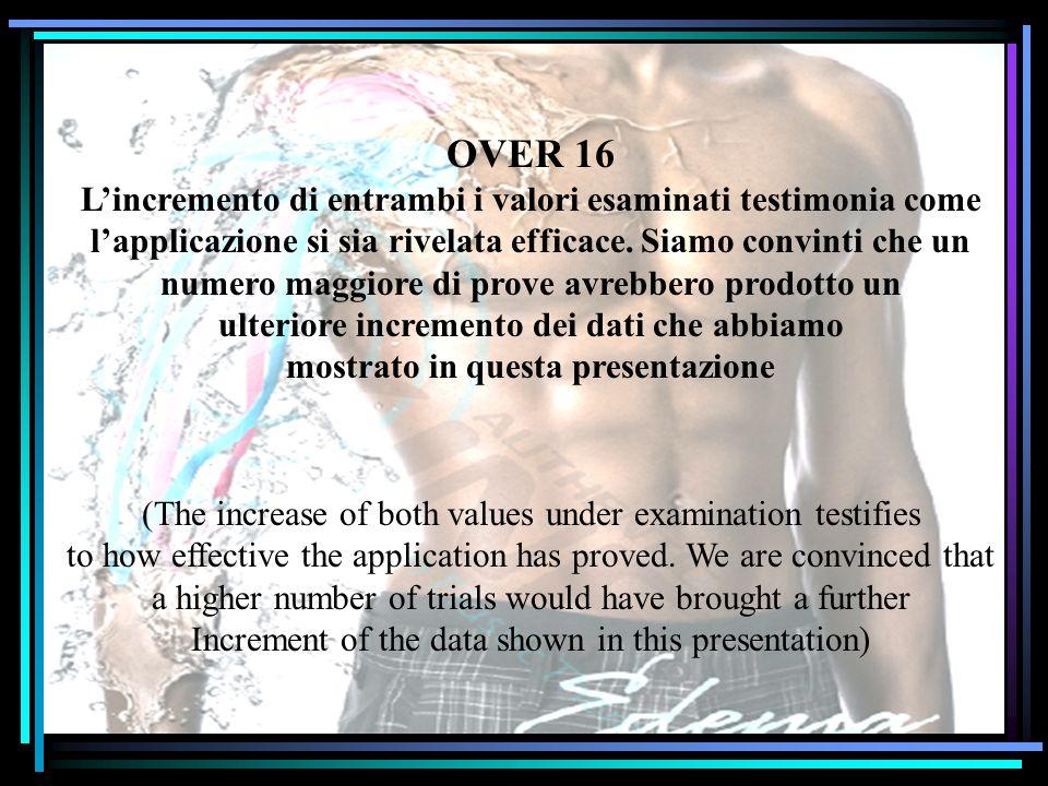 OVER 16 Lincremento di entrambi i valori esaminati testimonia come lapplicazione si sia rivelata efficace. Siamo convinti che un numero maggiore di pr