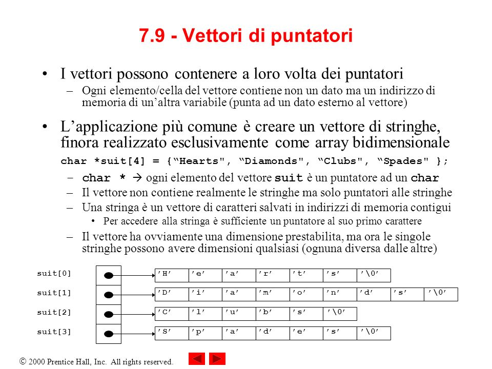 2000 Prentice Hall, Inc. All rights reserved. 7.9 - Vettori di puntatori I vettori possono contenere a loro volta dei puntatori –Ogni elemento/cella d