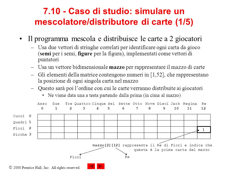 2000 Prentice Hall, Inc. All rights reserved. 7.10 - Caso di studio: simulare un mescolatore/distributore di carte (1/5) Il programma mescola e distri