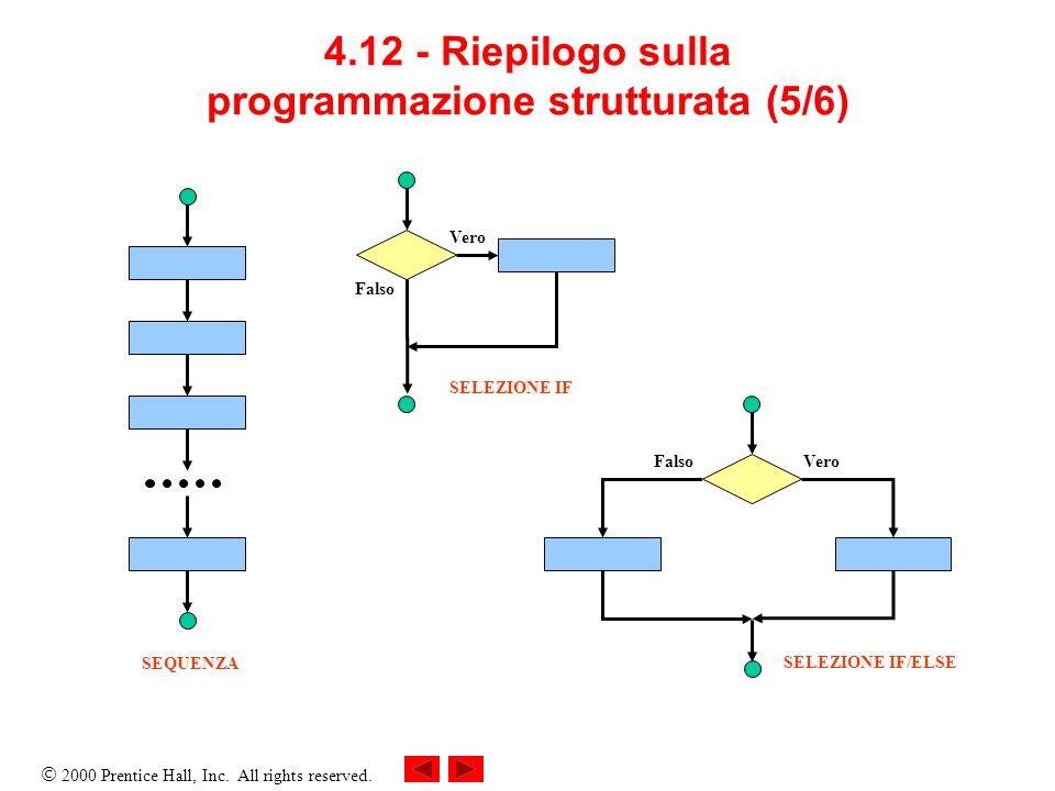 2000 Prentice Hall, Inc. All rights reserved. 4.12 - Riepilogo sulla programmazione strutturata (5/6) SEQUENZA VeroFalso SELEZIONE IF/ELSE Vero Falso