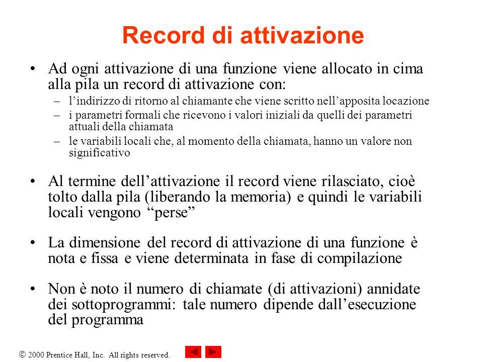 2000 Prentice Hall, Inc. All rights reserved. Ricorsione (9/9)