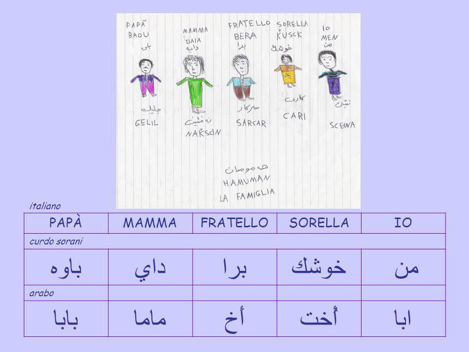 عَائِلة FAMIGLIA هه مومان araboitalianocurdo sorani Arabo – italiano – curdo sorani