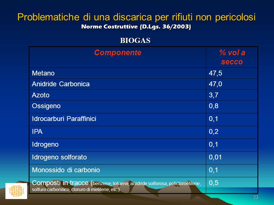 33 Problematiche di una discarica per rifiuti non pericolosi Norme Costruttive (D.Lgs. 36/2003) Problematiche di una discarica per rifiuti non pericol