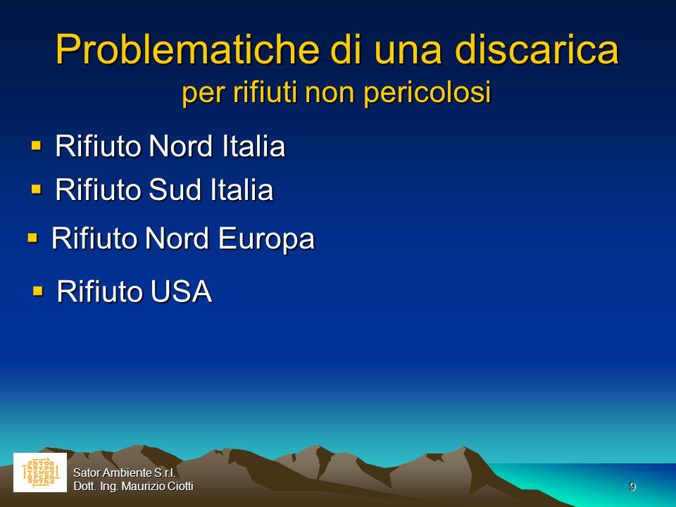 9 Problematiche di una discarica per rifiuti non pericolosi Rifiuto Nord Italia Rifiuto Nord Italia Rifiuto Sud Italia Rifiuto Sud Italia Sator Ambien