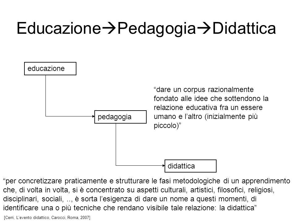 Educazione Pedagogia Didattica pedagogia didattica educazione dare un corpus razionalmente fondato alle idee che sottendono la relazione educativa fra