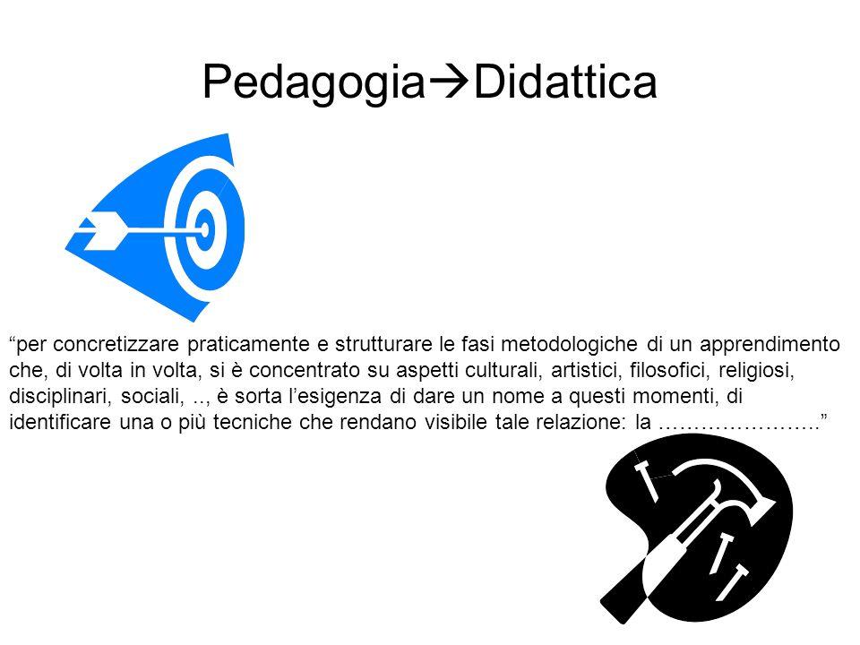 Pedagogia Didattica per concretizzare praticamente e strutturare le fasi metodologiche di un apprendimento che, di volta in volta, si è concentrato su