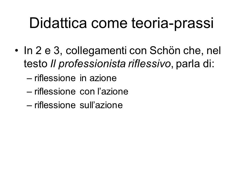 In 2 e 3, collegamenti con Schön che, nel testo Il professionista riflessivo, parla di: –riflessione in azione –riflessione con lazione –riflessione s